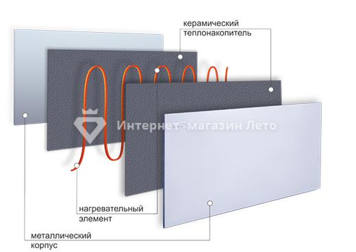металлокерамическая панель UDEN-S