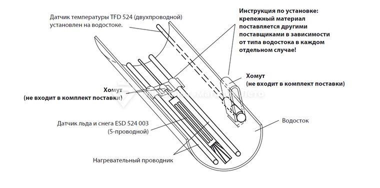 Пример установка датчика льда и снега Eberle ESD 424 003