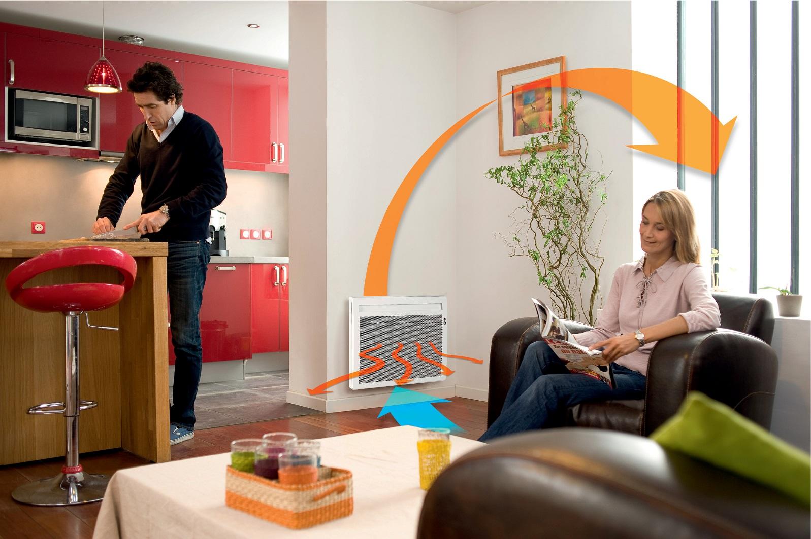 Электрическое отопление частного дома | ИнноваСтрой